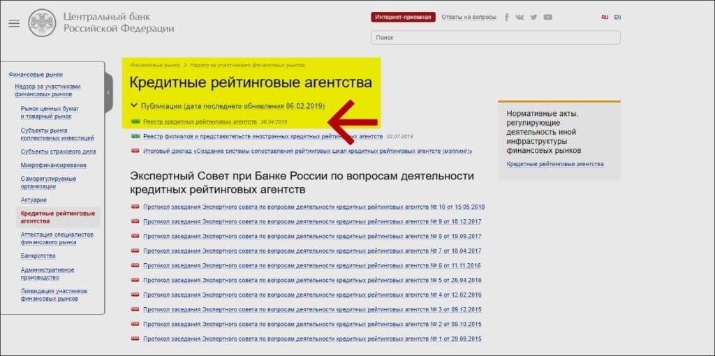 Рейтинговые агентства на сайте ЦБ РФ