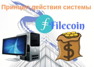 Принцип действия Filecoin