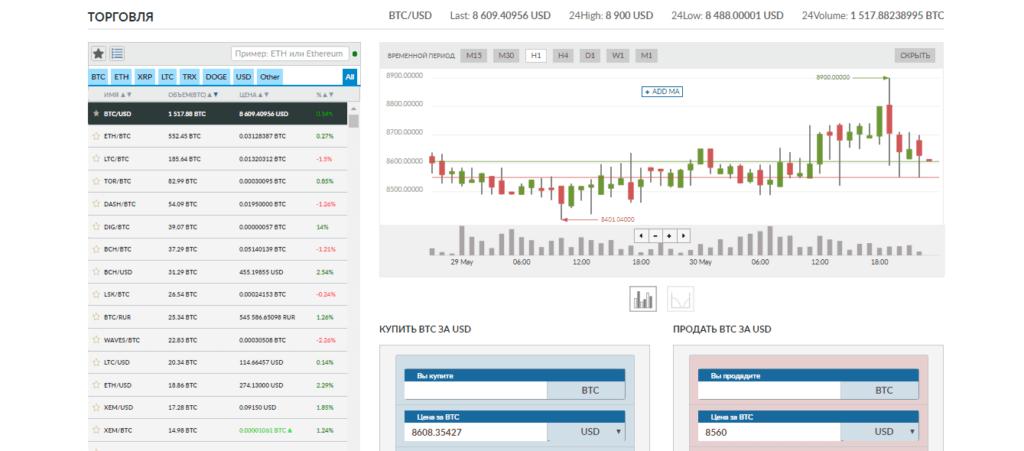 Торговля на бирже Livecoin