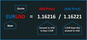 Цена ASK на форекс